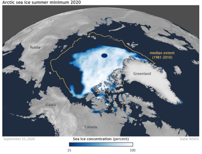 2020 Arctic sea ice minimum second lowest on record