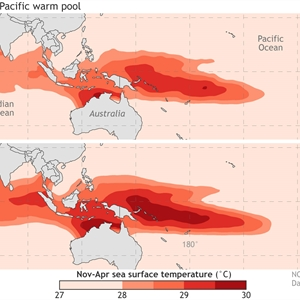 A warm pool in the Indo-Pacific Ocean has almost doubled in size, changing global rainfall patterns