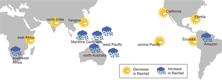 Changing rainfall patterns