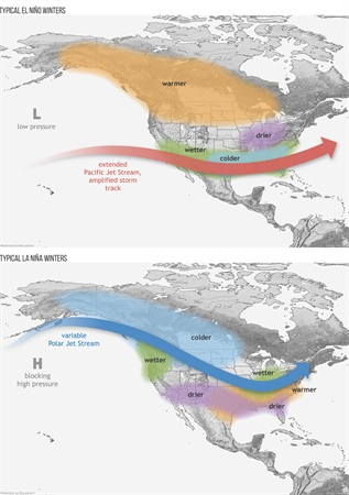 ENSO's impact on the United States