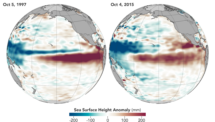 Leftover warm water in Pacific Ocean fueled massive El Niño