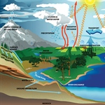 NOAA launches research on next generation of high performance weather, climate models