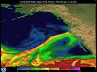 Atmospheric river animation