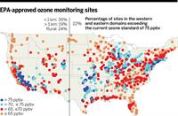 U.S. ozone-monitoring sites