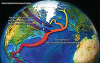 Effects of North Atlantic Oscillation